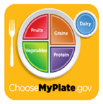 Graphic of a plate with portions of different foods from choosemyplate.gov